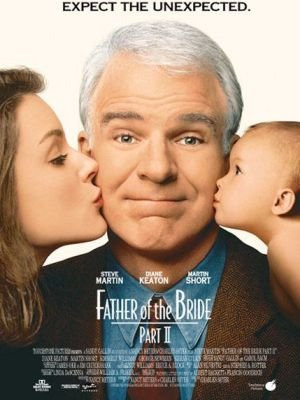 http://images.teamsugar.com/files/upl0/18/187076/08_2008/Father_of_the_bride_part_ii.jpg