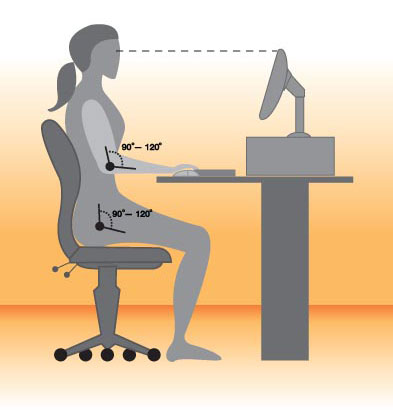 Sitting 101 Desk Ergonomics POPSUGAR Fitness