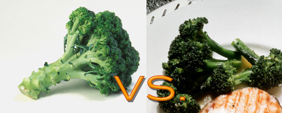 raw vs cooked kale