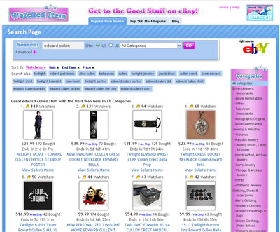 Most Popular Items For Sale On Ebay