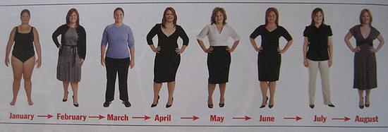 a weight loss progress weight