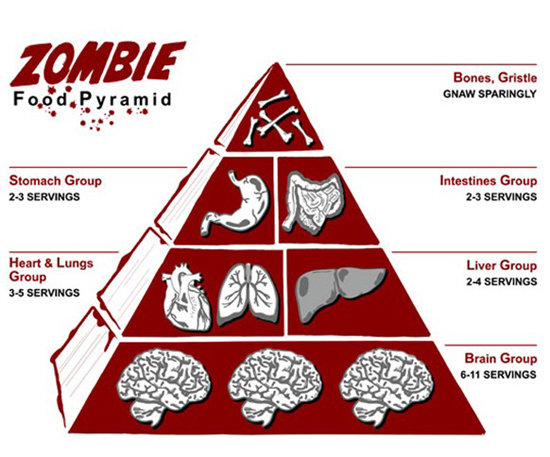For zombies. I know it's post lunch, and post-Halloween, but perhaps you