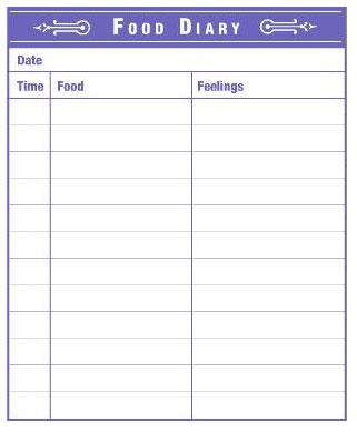 food diary template for children food diary sample for children